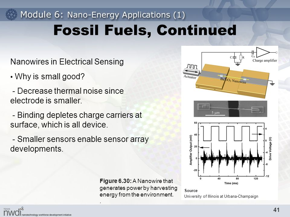 Nanowires+in+Electrical+Sensing nano energy applications part i ppt download  at nearapp.co