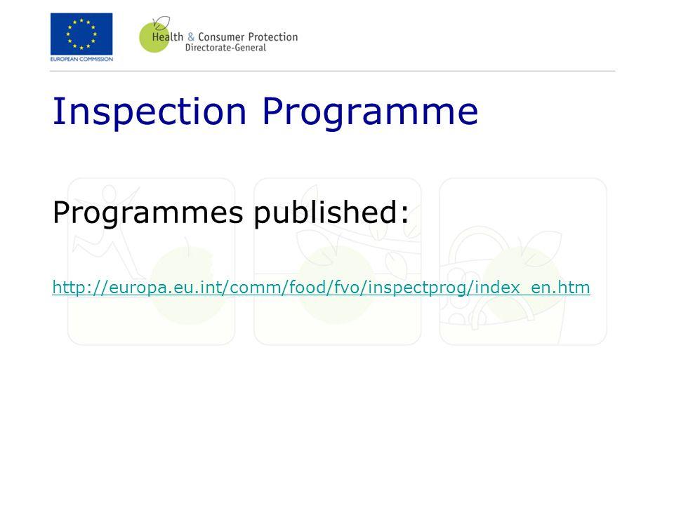 Inspection Programme Programmes published: