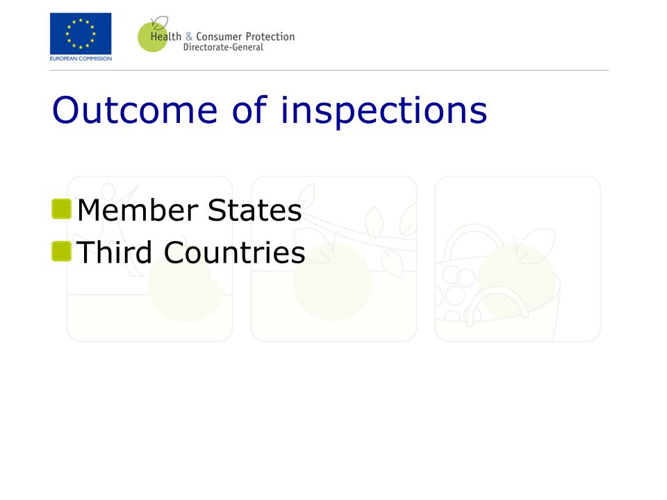 Outcome of inspections