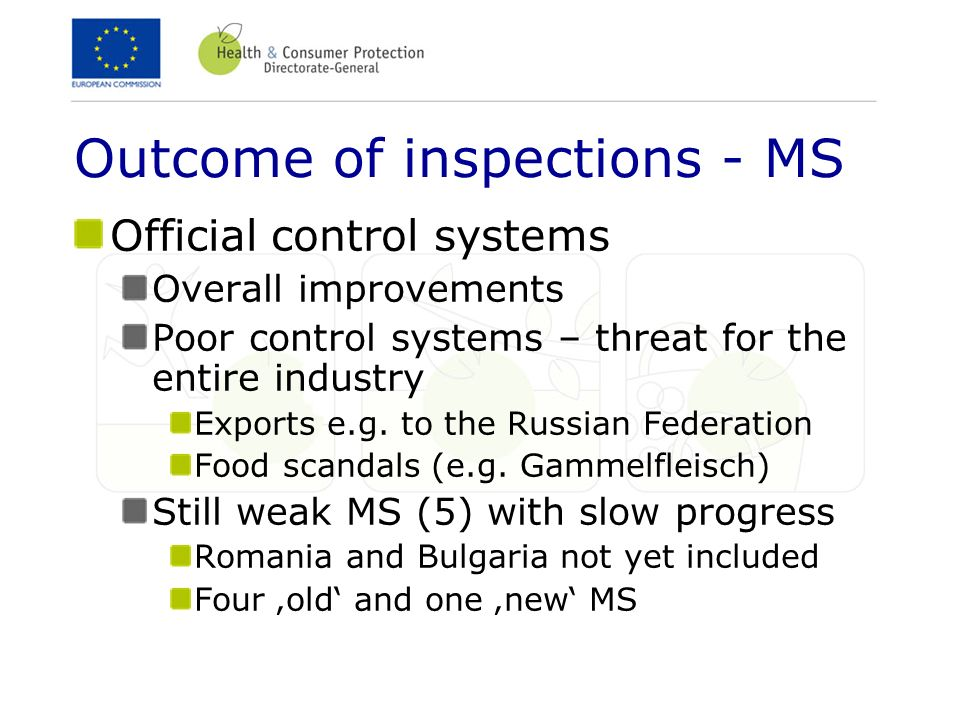 Outcome of inspections - MS