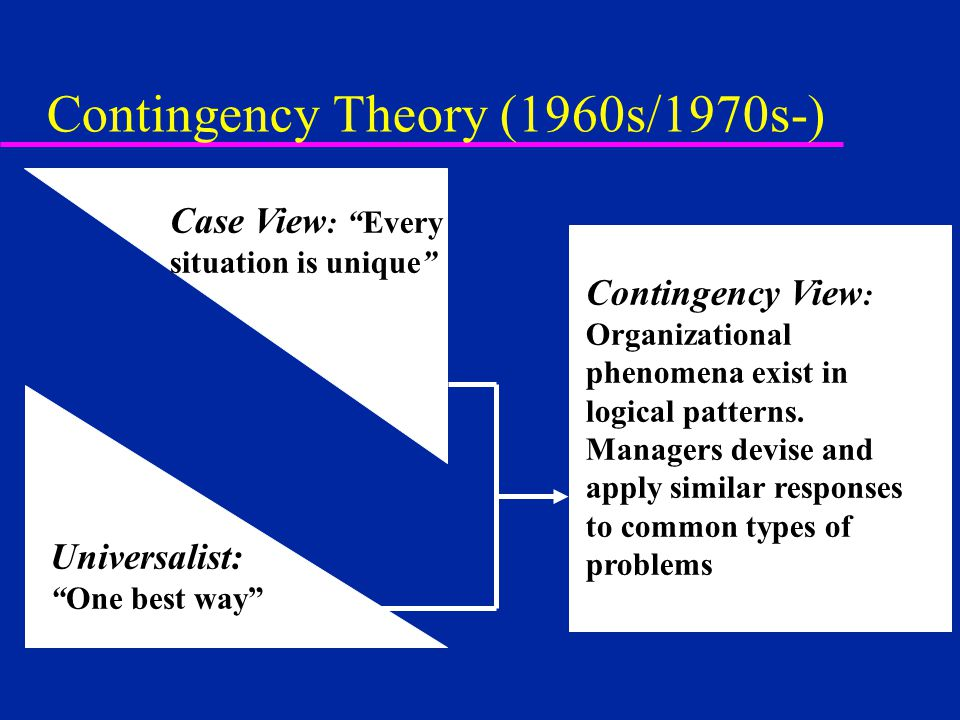 applying management theories Historical theories of management scientific management theory (1890-1940) at the turn of the century, the most notable organizations were large and industrialized.