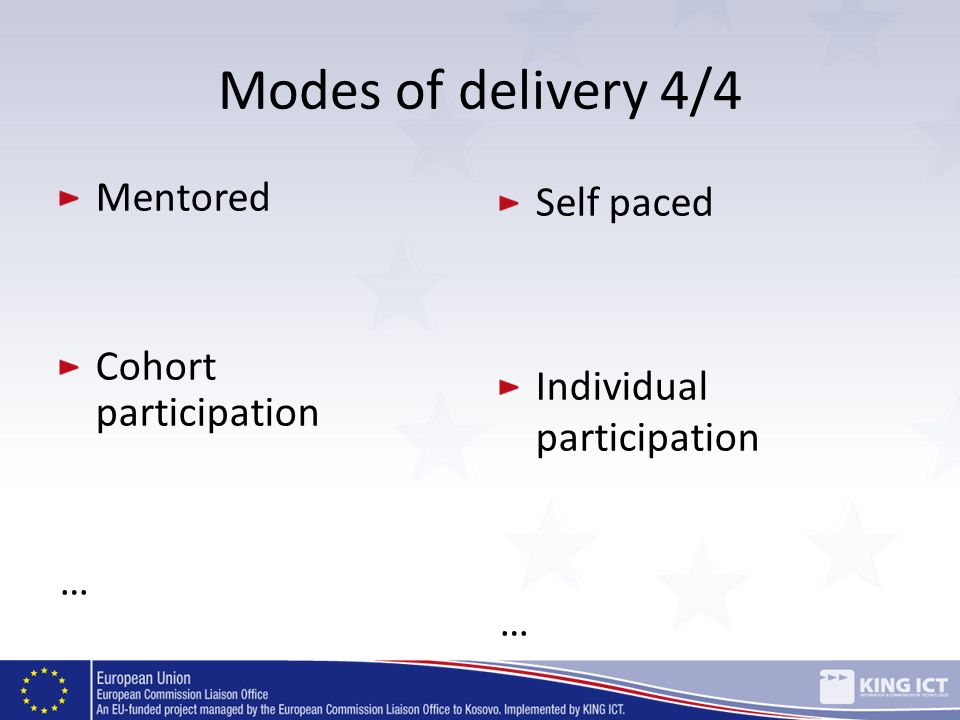 Modes of delivery 4/4 Mentored Cohort participation … Self paced