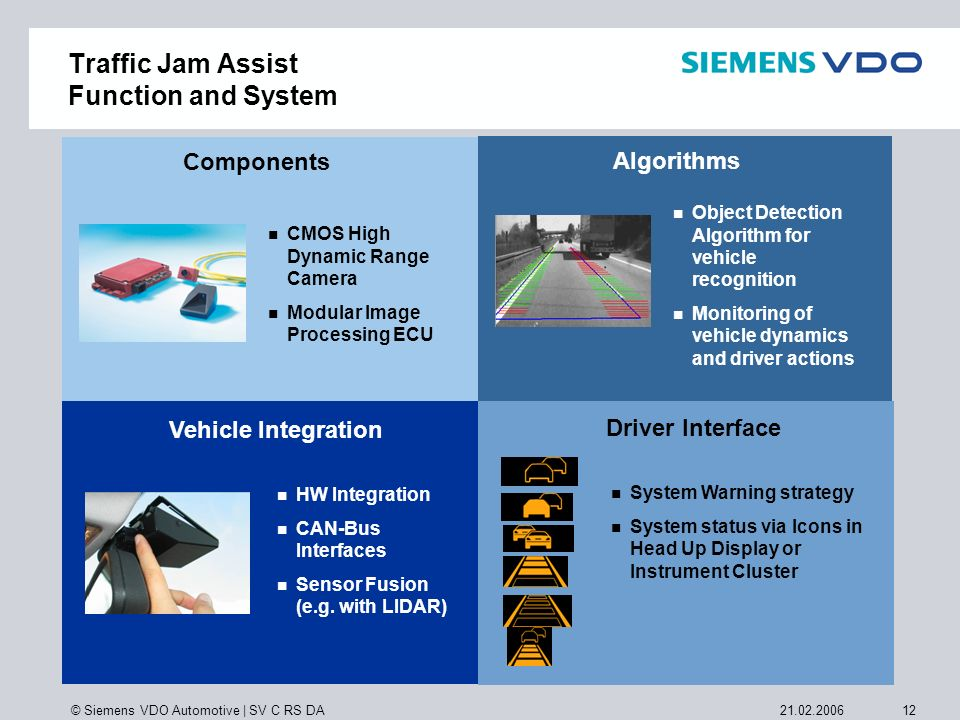 Traffic Jam Assist Function and System