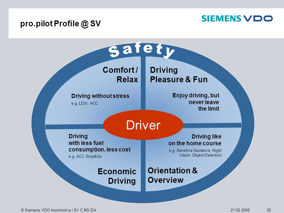 Driver Safety pro.pilot Profile @ SV Comfort / Relax Driving