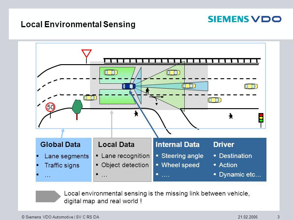 Local Environmental Sensing