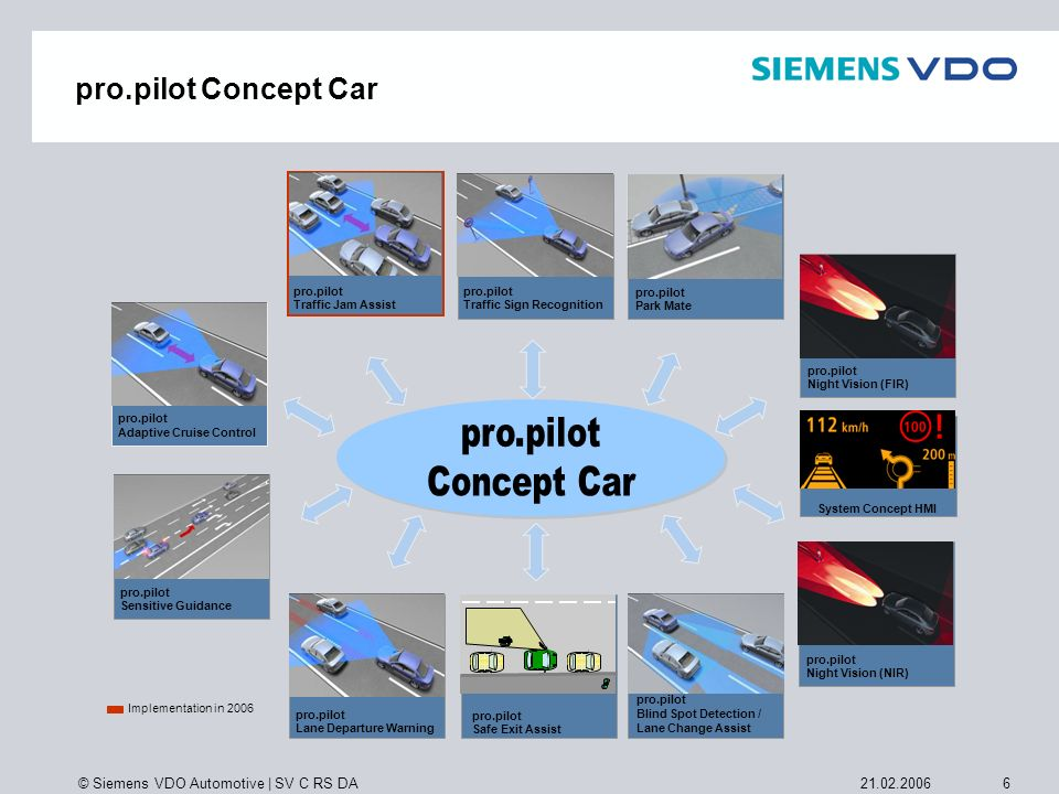 pro.pilot Concept Car pro.pilot Concept Car