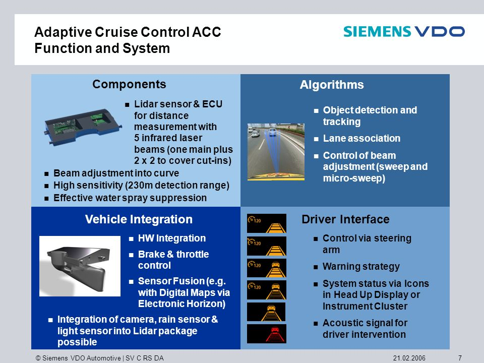 Adaptive Cruise Control ACC Function and System