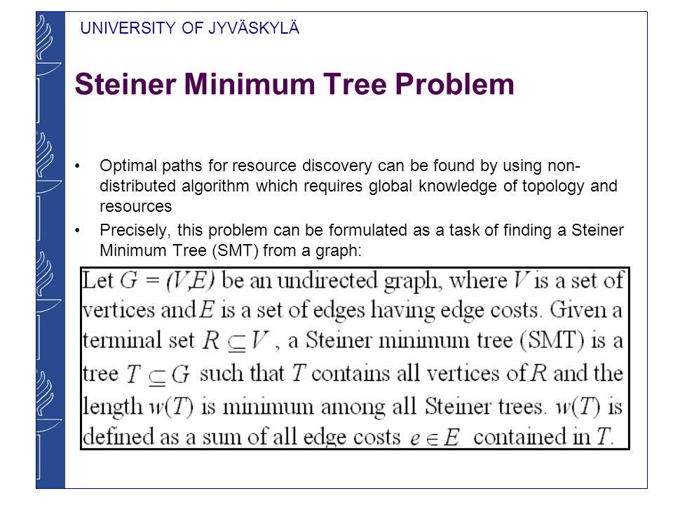 Steiner Minimum Tree Problem