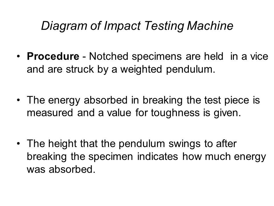izod impact test procedure pdf