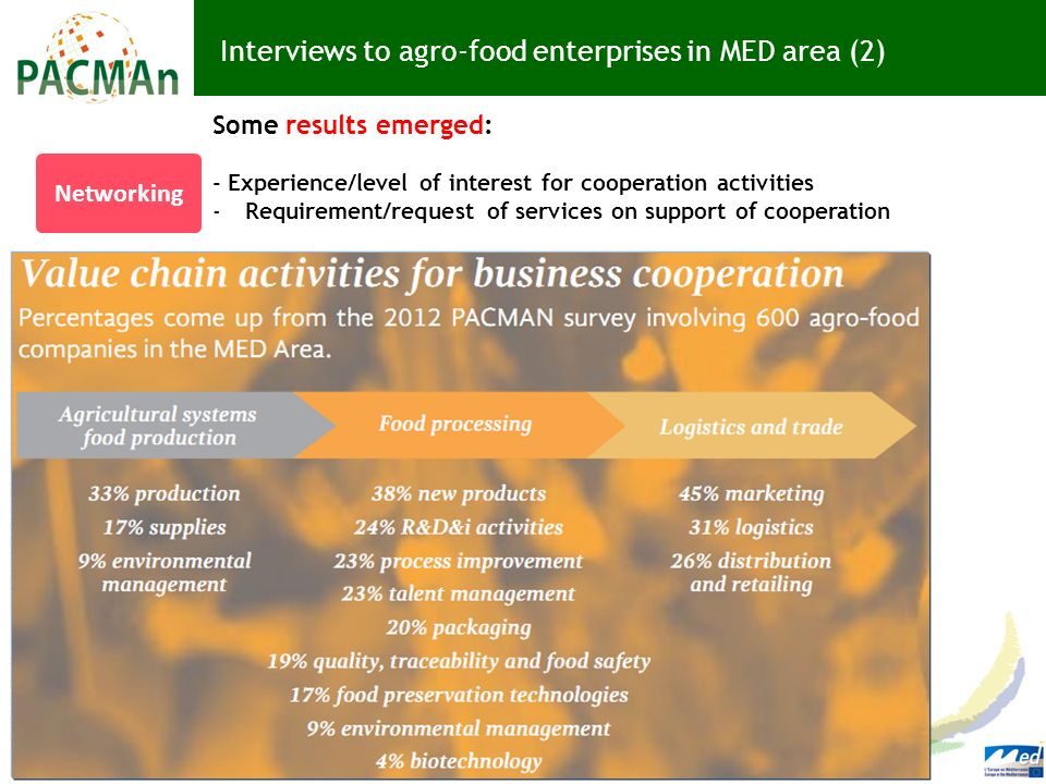 Interviews to agro-food enterprises in MED area (2)