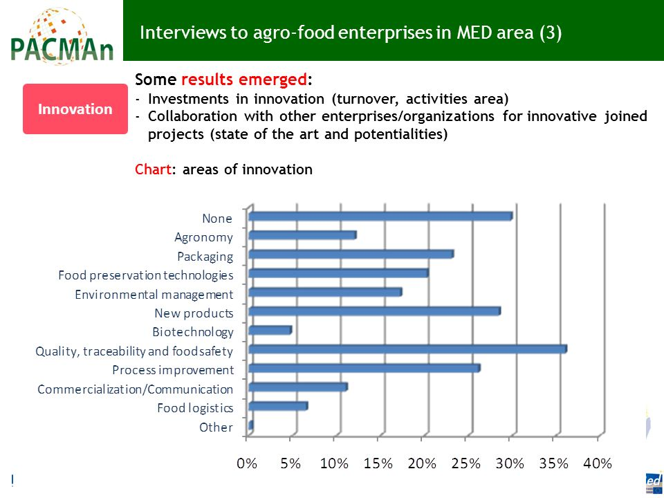 Interviews to agro-food enterprises in MED area (3)