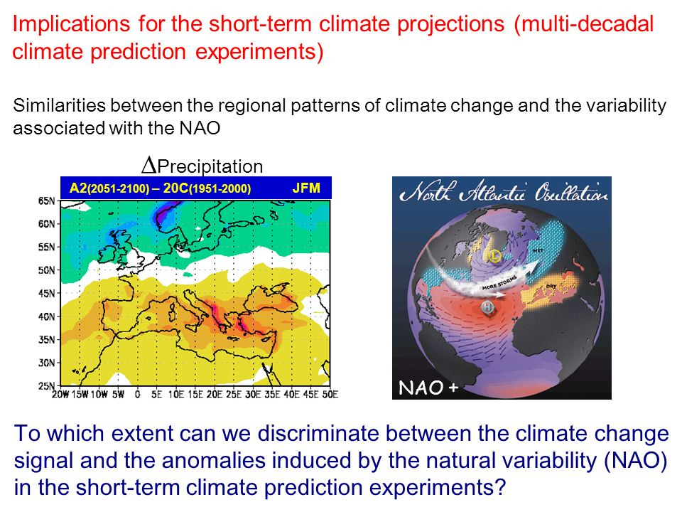Implications for the short-term climate projections (multi-decadal
