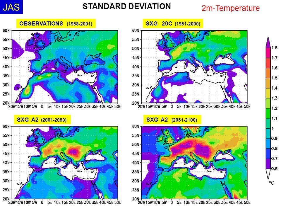 JAS STANDARD DEVIATION 2m-Temperature OBSERVATIONS (1958-2001)
