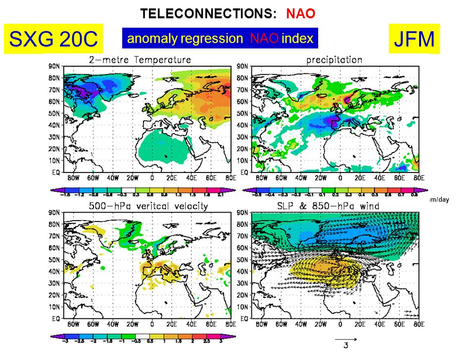 SXG 20C JFM TELECONNECTIONS: NAO anomaly regression NAO index °C 25
