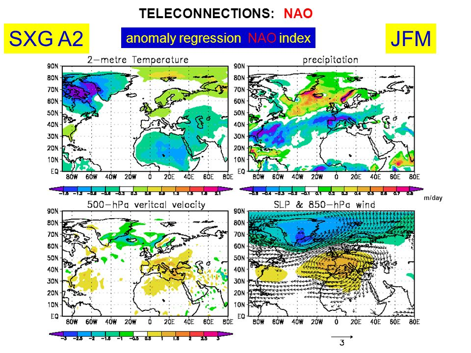 SXG A2 JFM TELECONNECTIONS: NAO anomaly regression NAO index °C 26
