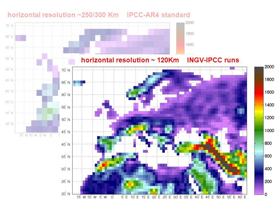 horizontal resolution ~ 120Km INGV-IPCC runs