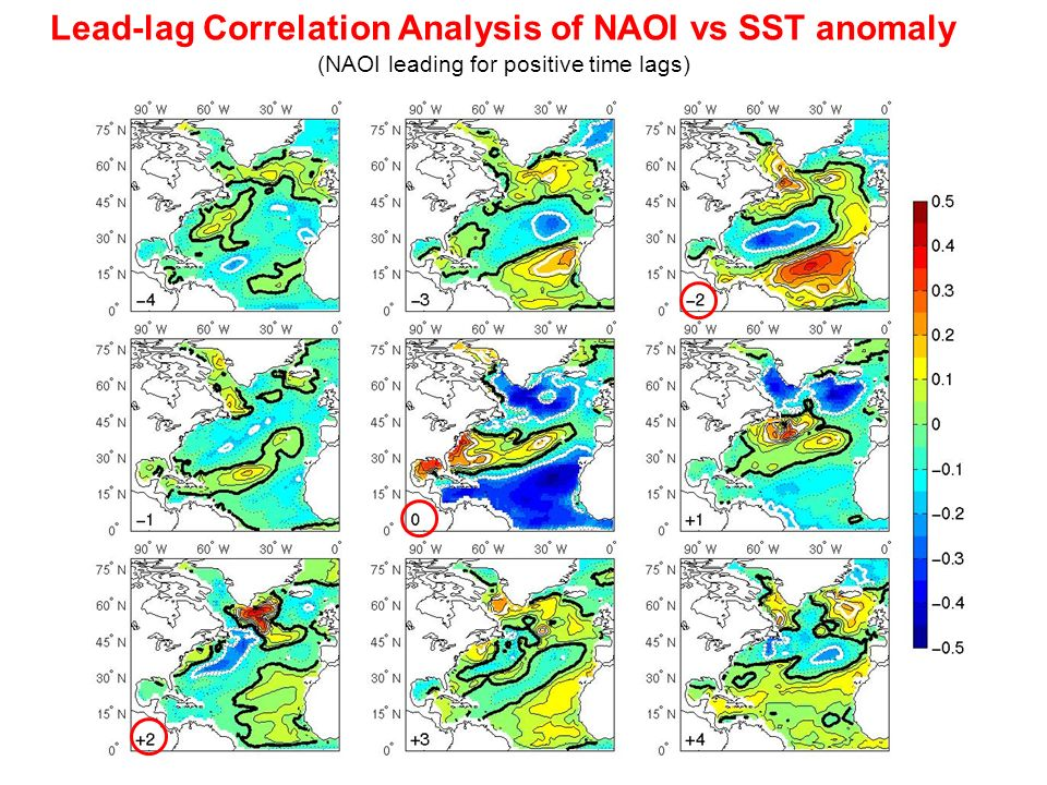 Lead-lag Correlation Analysis of NAOI vs SST anomaly