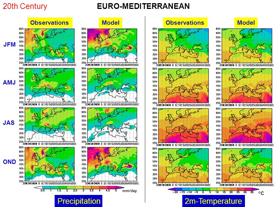 20th Century EURO-MEDITERRANEAN Precipitation 2m-Temperature