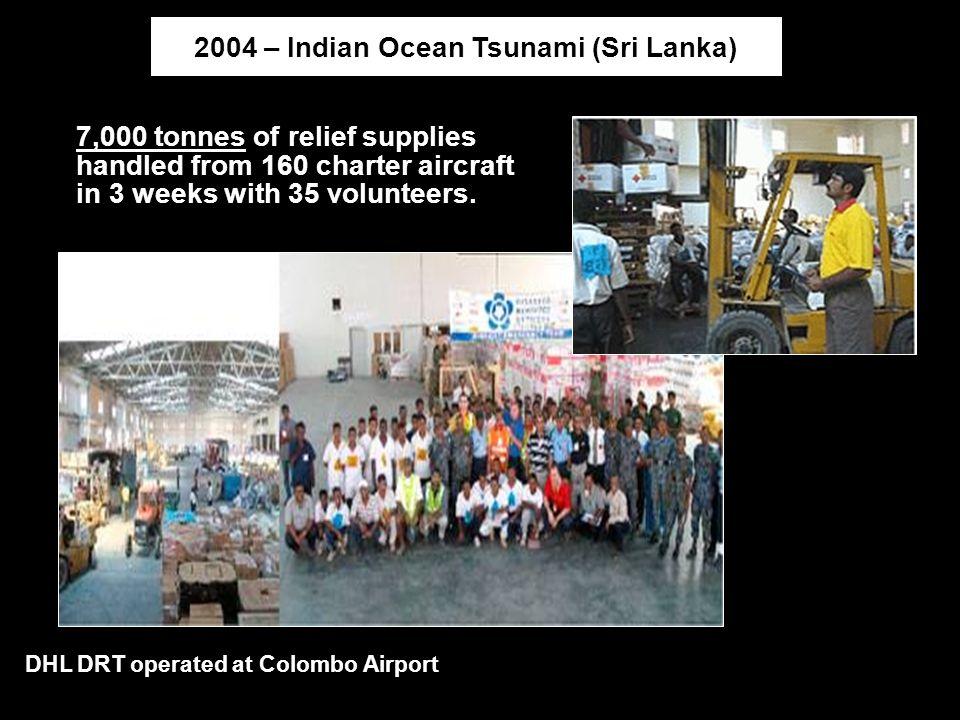 2004 – Indian Ocean Tsunami (Sri Lanka)