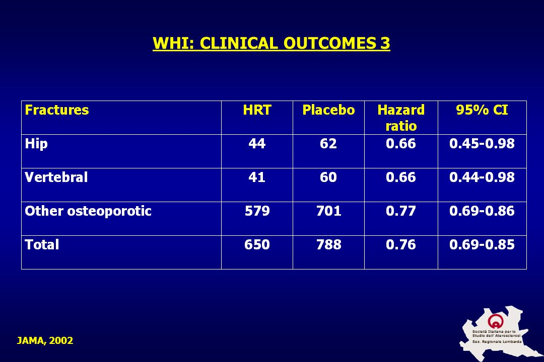 WHI: CLINICAL OUTCOMES 3