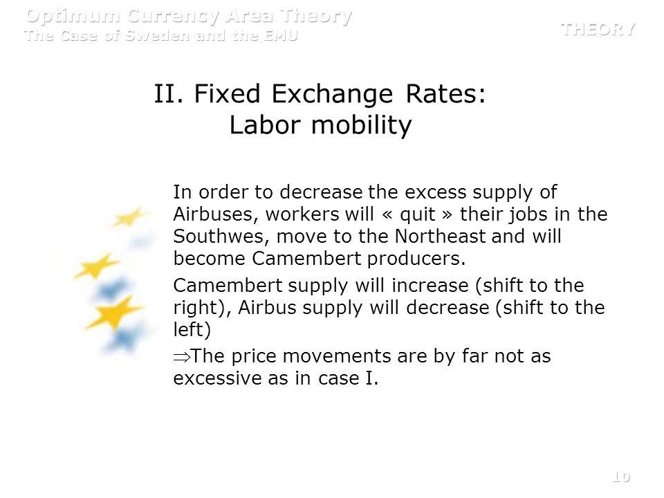 II. Fixed Exchange Rates: