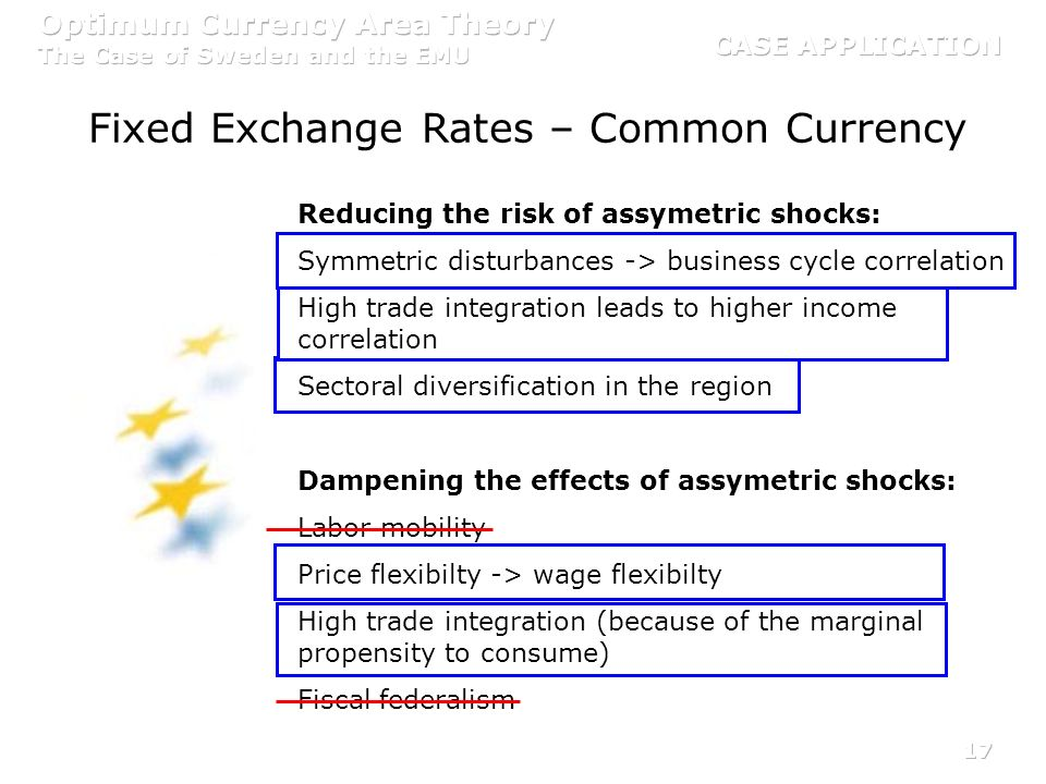 Fixed Exchange Rates – Common Currency