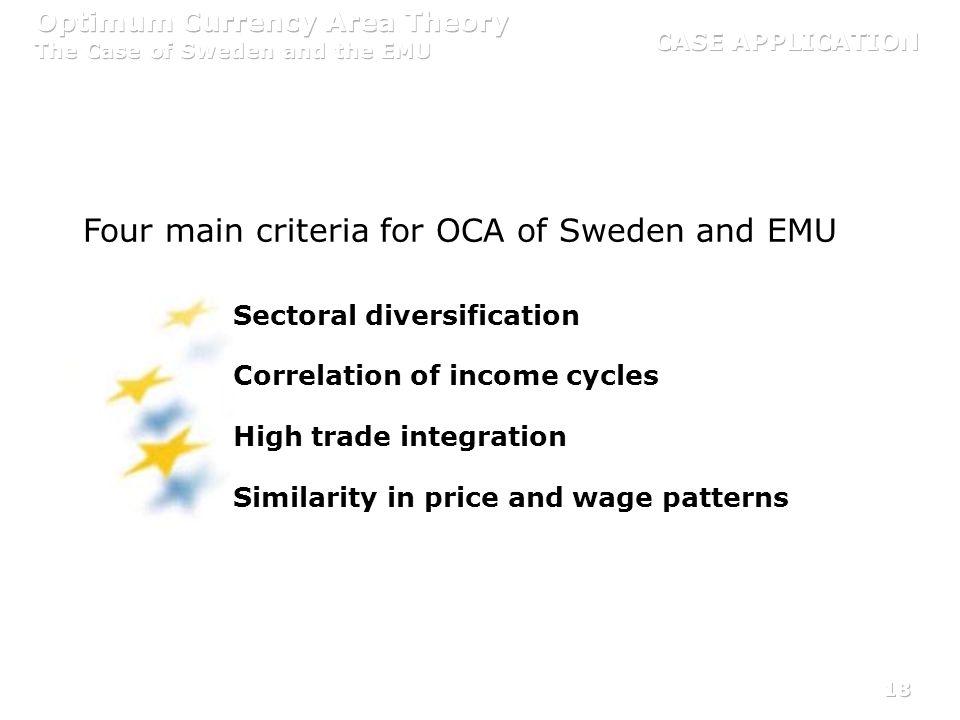Four main criteria for OCA of Sweden and EMU