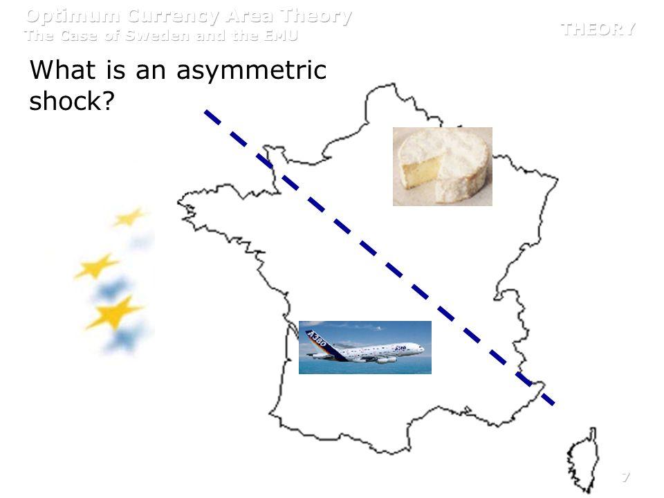 What is an asymmetric shock