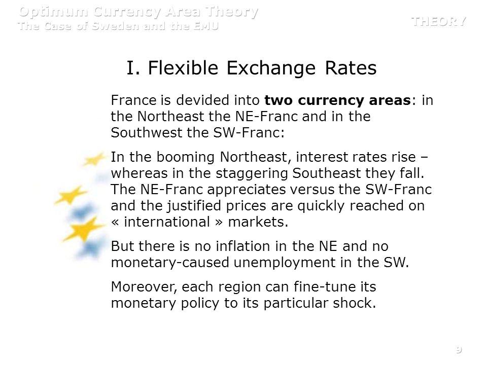 I. Flexible Exchange Rates
