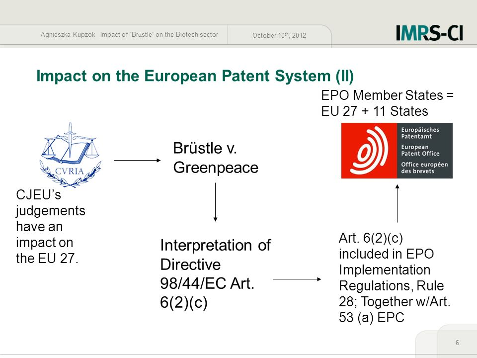 Impact on the European Patent System (II)