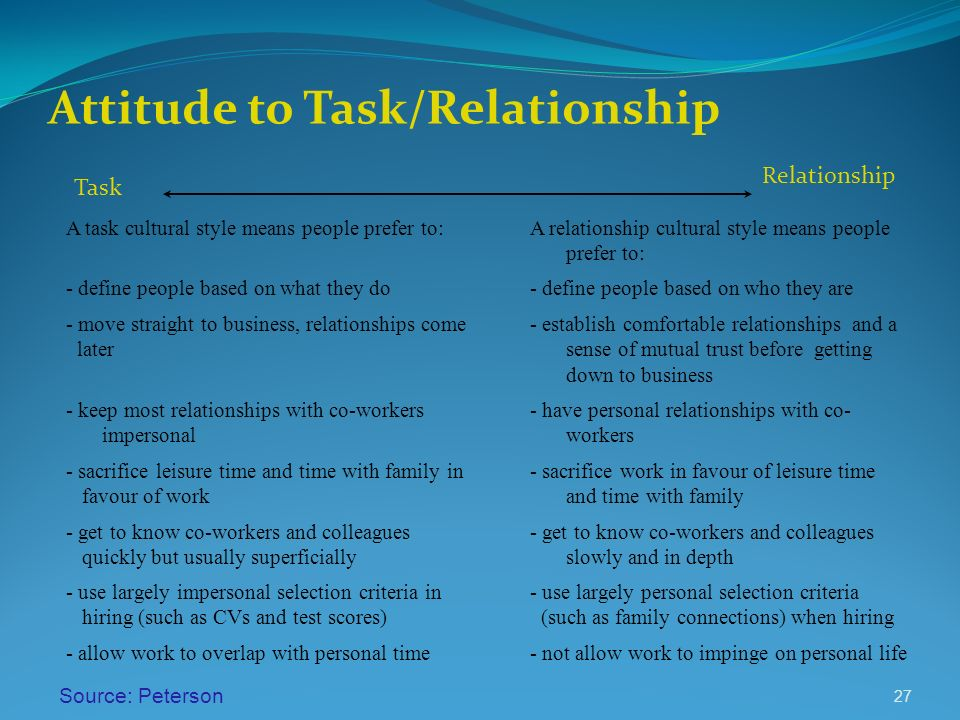 task 1 communication and professional relationships Communication and professional relationships with children  them with a  sense of humour makes relationship building with them easy task  the informal  one is considered to be an efficient manner to build relationships.