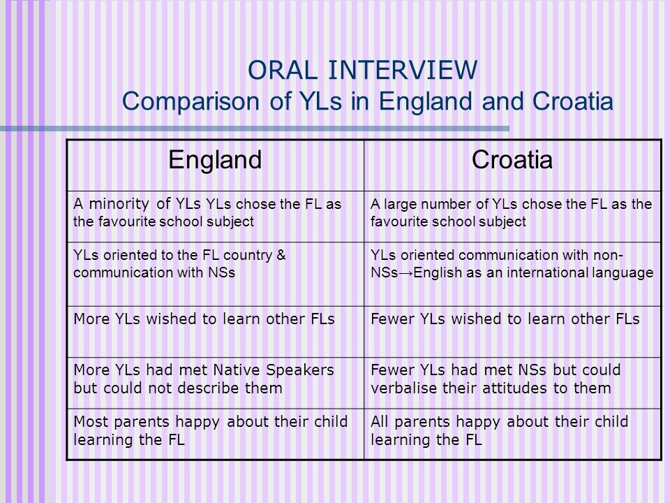 ORAL INTERVIEW Comparison of YLs in England and Croatia