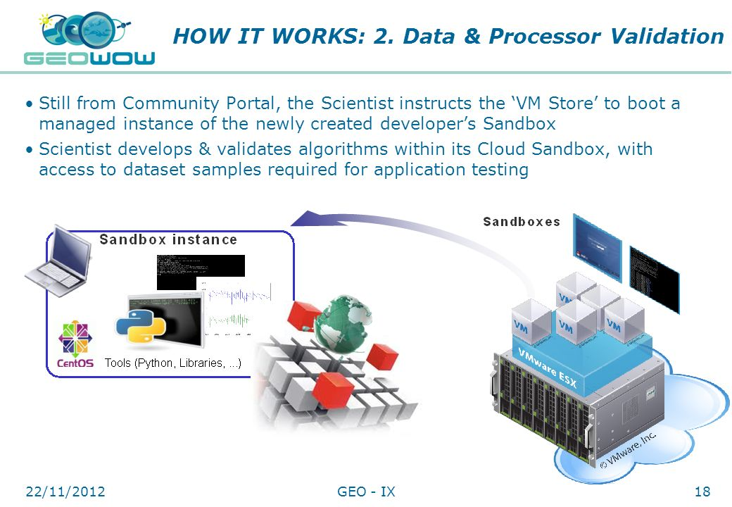 HOW IT WORKS: 2. Data & Processor Validation