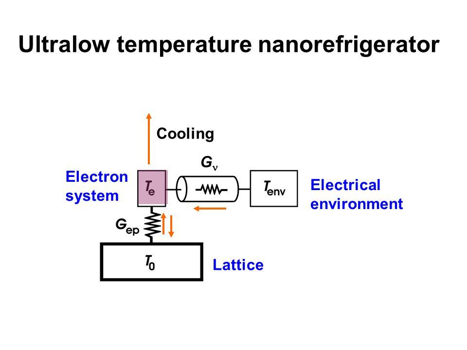 Ultralow temperature nanorefrigerator