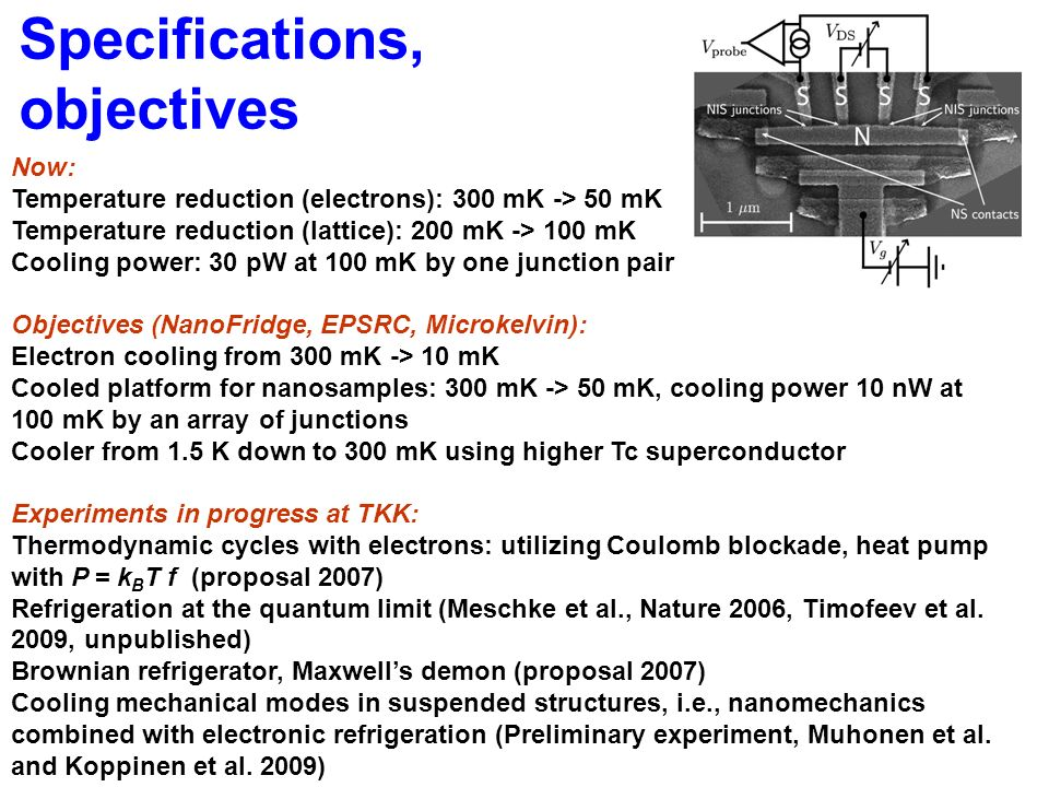 Specifications, objectives