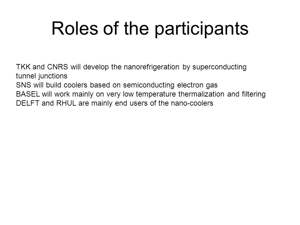 Roles of the participants