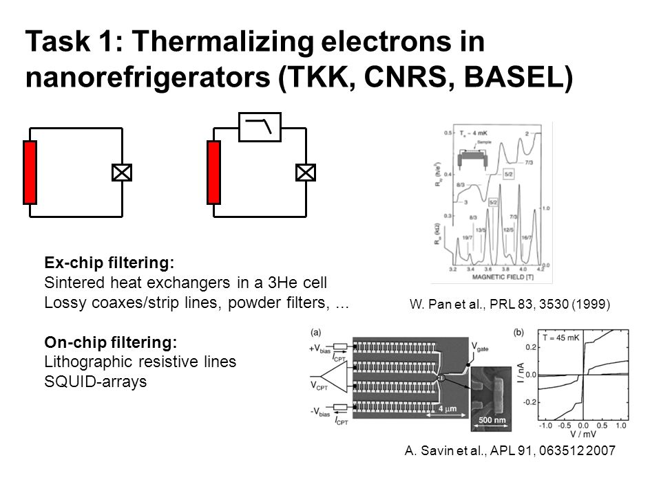 Task 1: Thermalizing electrons in nanorefrigerators (TKK, CNRS, BASEL)
