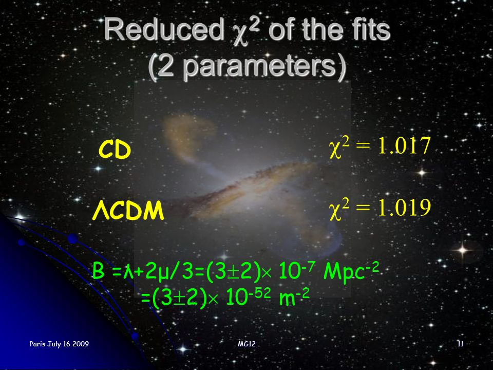 Reduced 2 of the fits (2 parameters)
