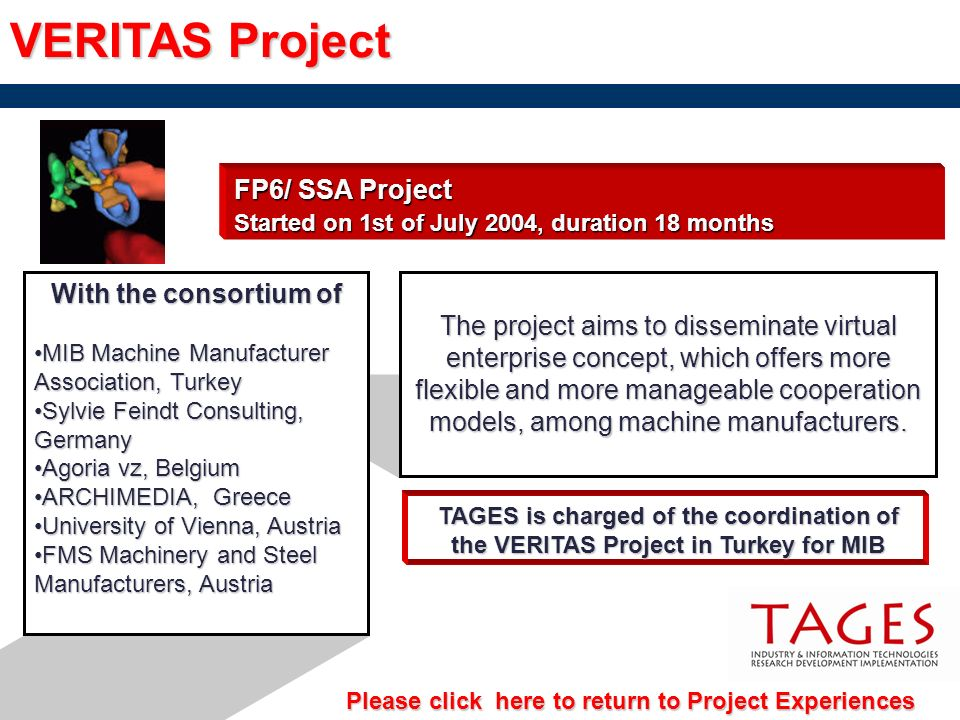 VERITAS Project FP6/ SSA Project With the consortium of