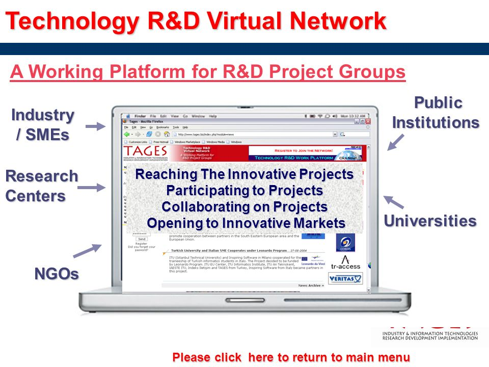 www.tages.biz Technology R&D Virtual Network