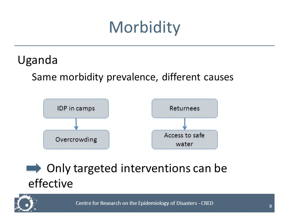 Morbidity Uganda Only targeted interventions can be effective