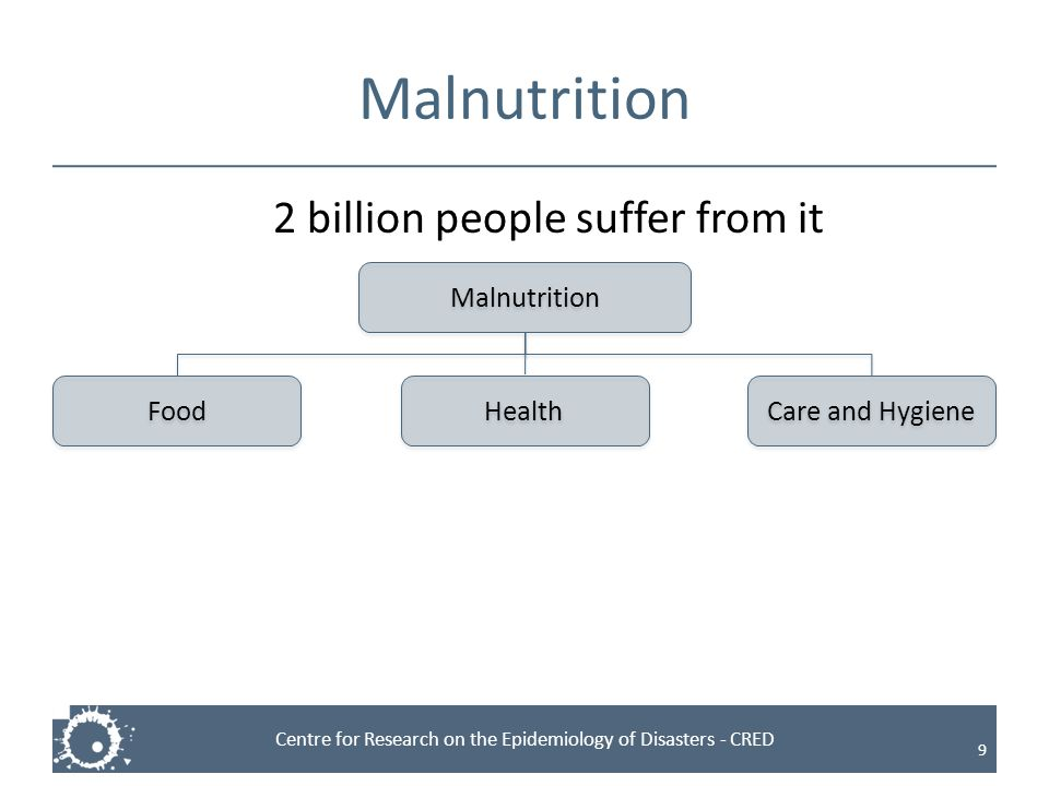 Malnutrition 2 billion people suffer from it Malnutrition Food Health