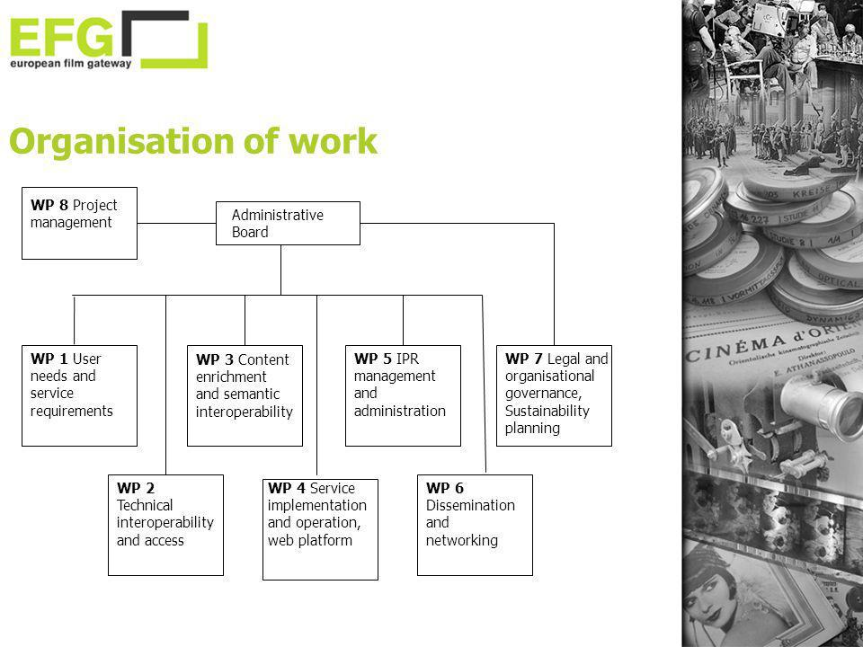 Organisation of work WP 8 Project management Administrative Board