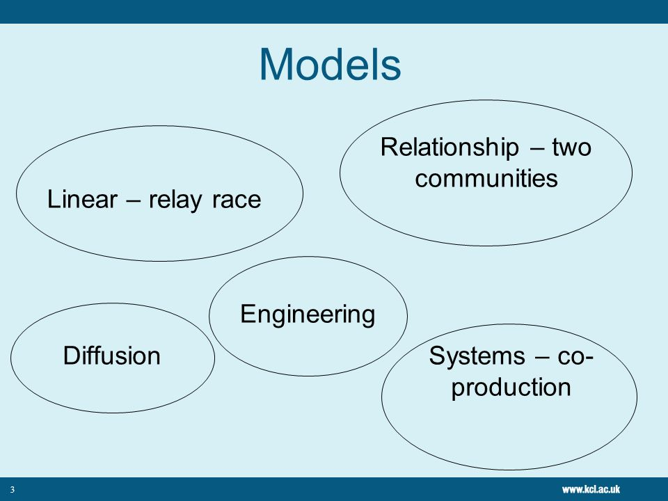 Models Relationship – two communities Linear – relay race Engineering