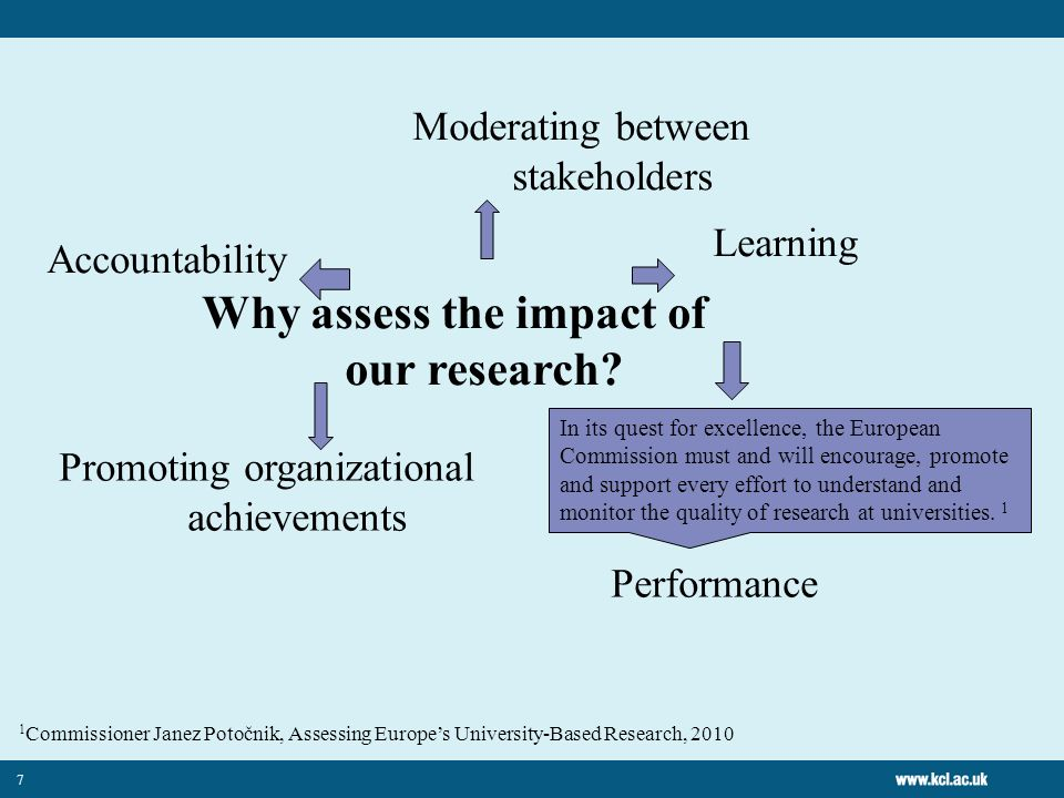 Why assess the impact of our research