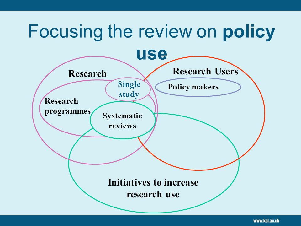 Initiatives to increase research use