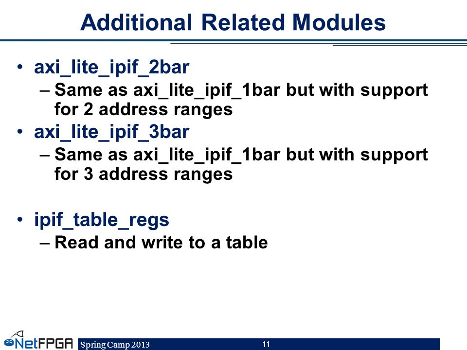 Additional Related Modules