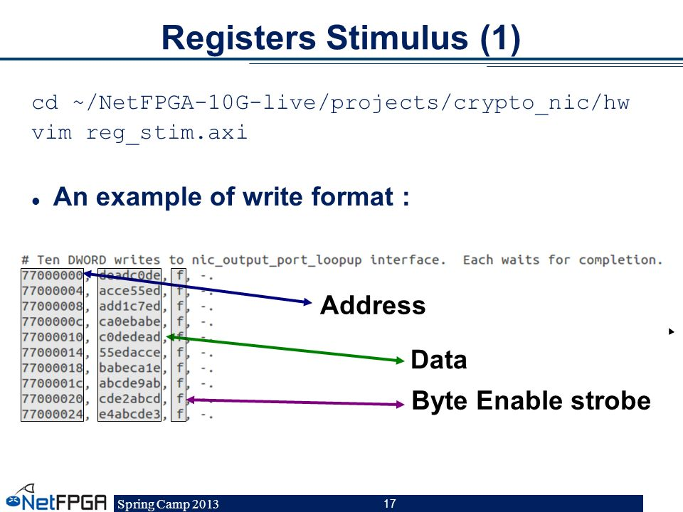 Registers Stimulus (1) An example of write format : Address Data