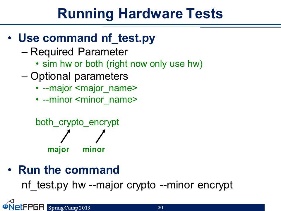 Running Hardware Tests