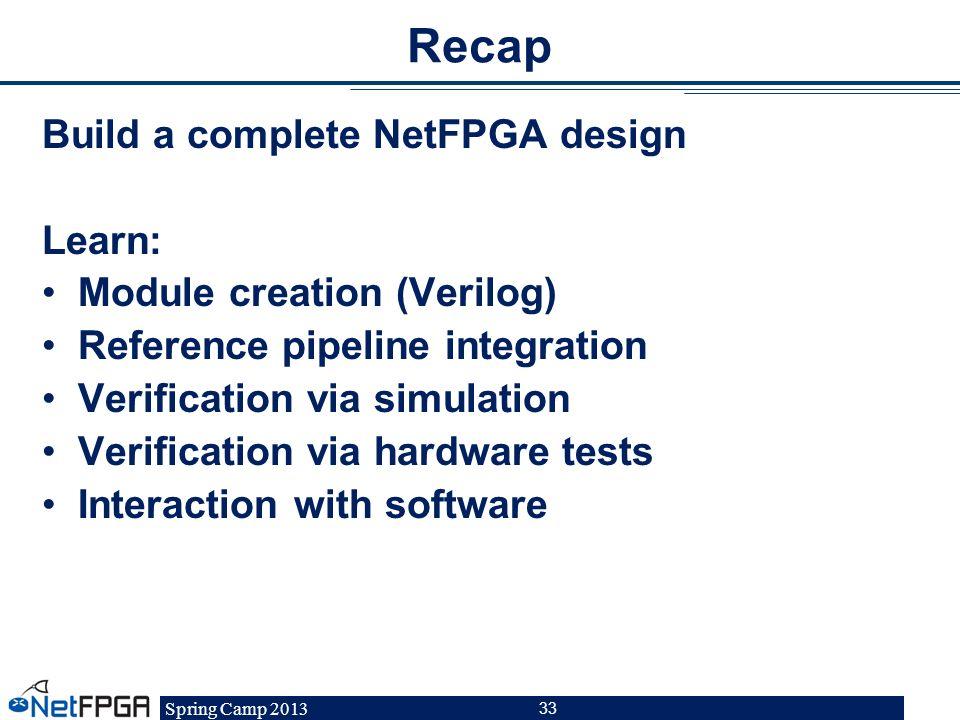 Recap Build a complete NetFPGA design Learn: Module creation (Verilog)